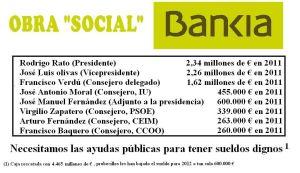 obra social bankia.